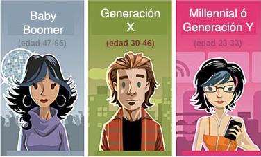 atgt-generacionesatwork